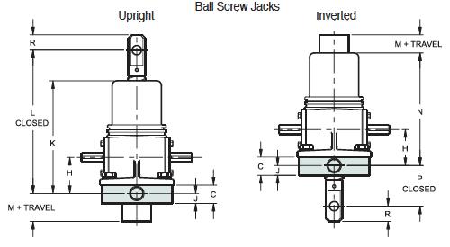 trunnion mount for screw jacks