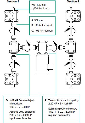 Horsepower formula for electric motors for Dc motor horsepower calculator